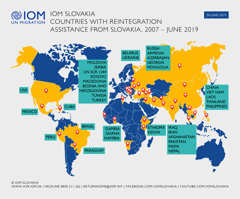 Map - Countries with reintegration assistance from IOM Slovakia, 2007 - June 2019